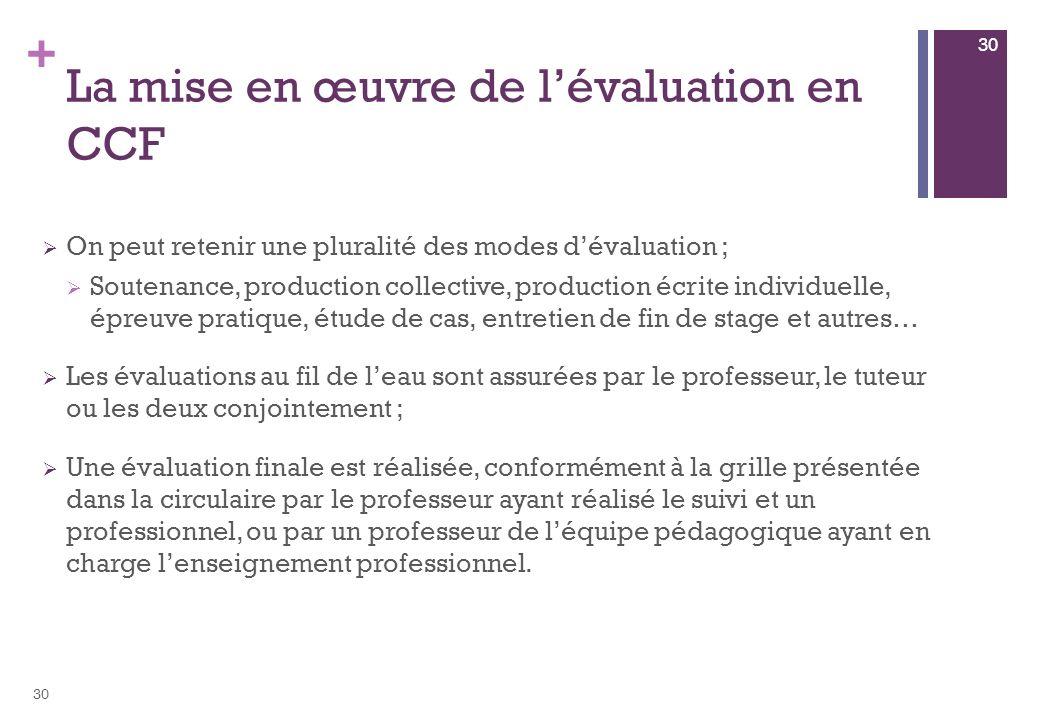 + La mise en œuvre de lévaluation en CCF On peut retenir une pluralité des modes dévaluation ; Soutenance, production collective, production écrite in