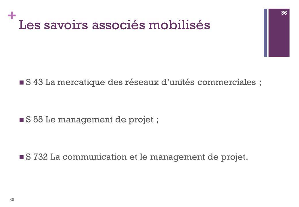+ Les savoirs associés mobilisés S 43 La mercatique des réseaux dunités commerciales ; S 55 Le management de projet ; S 732 La communication et le management de projet.
