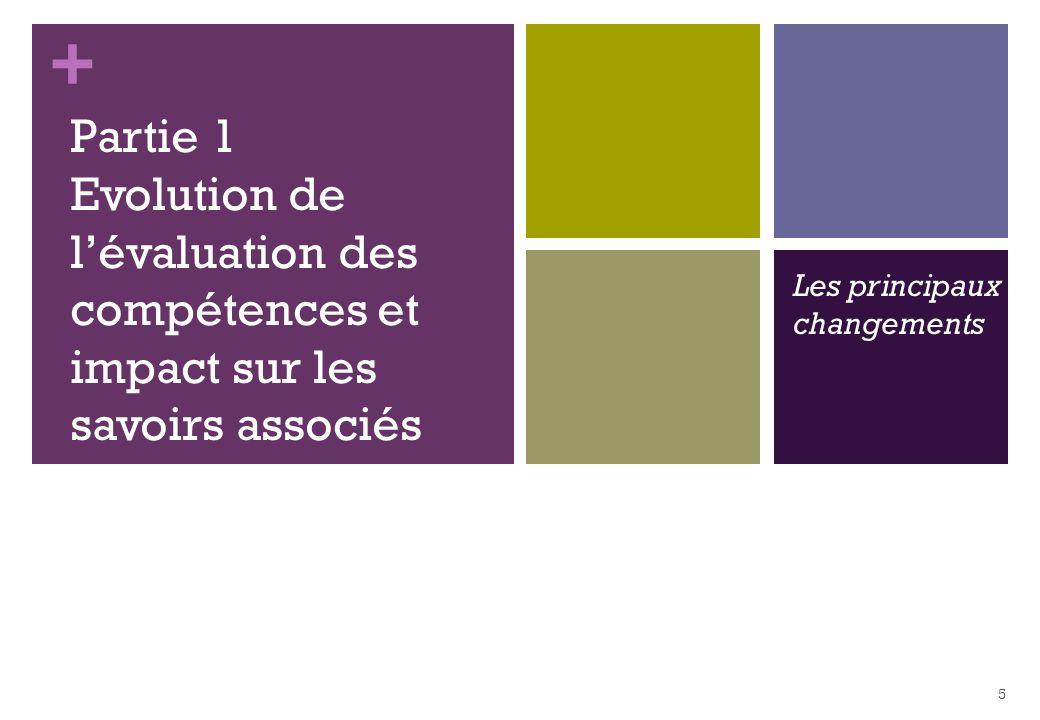 + Partie 1 Evolution de lévaluation des compétences et impact sur les savoirs associés Les principaux changements 5