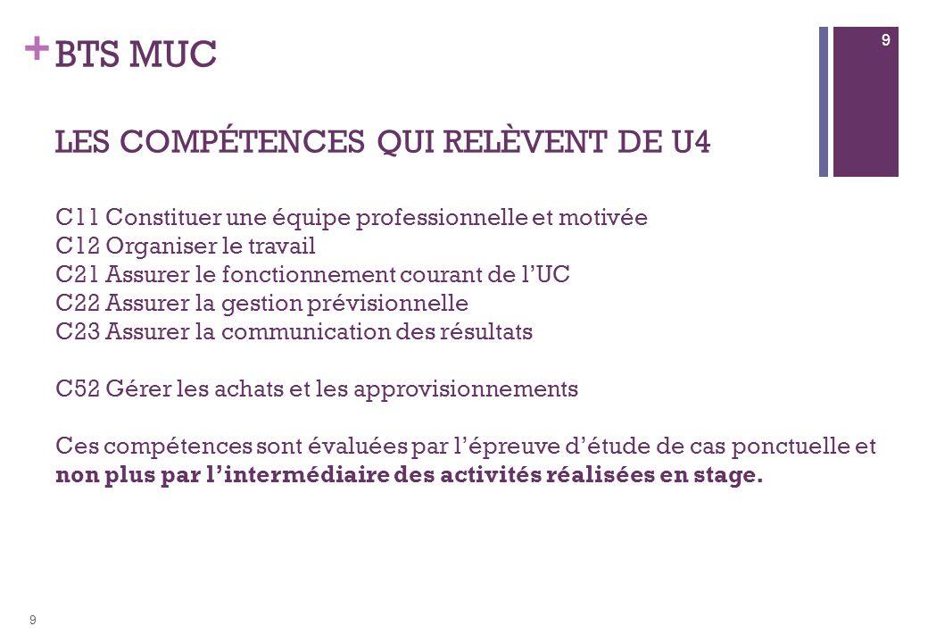+ BTS MUC LES COMPÉTENCES QUI RELÈVENT DE U4 C11 Constituer une équipe professionnelle et motivée C12 Organiser le travail C21 Assurer le fonctionneme