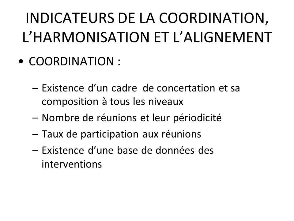 INDICATEURS DE LA COORDINATION, LHARMONISATION ET LALIGNEMENT COORDINATION : –Existence dun cadre de concertation et sa composition à tous les niveaux