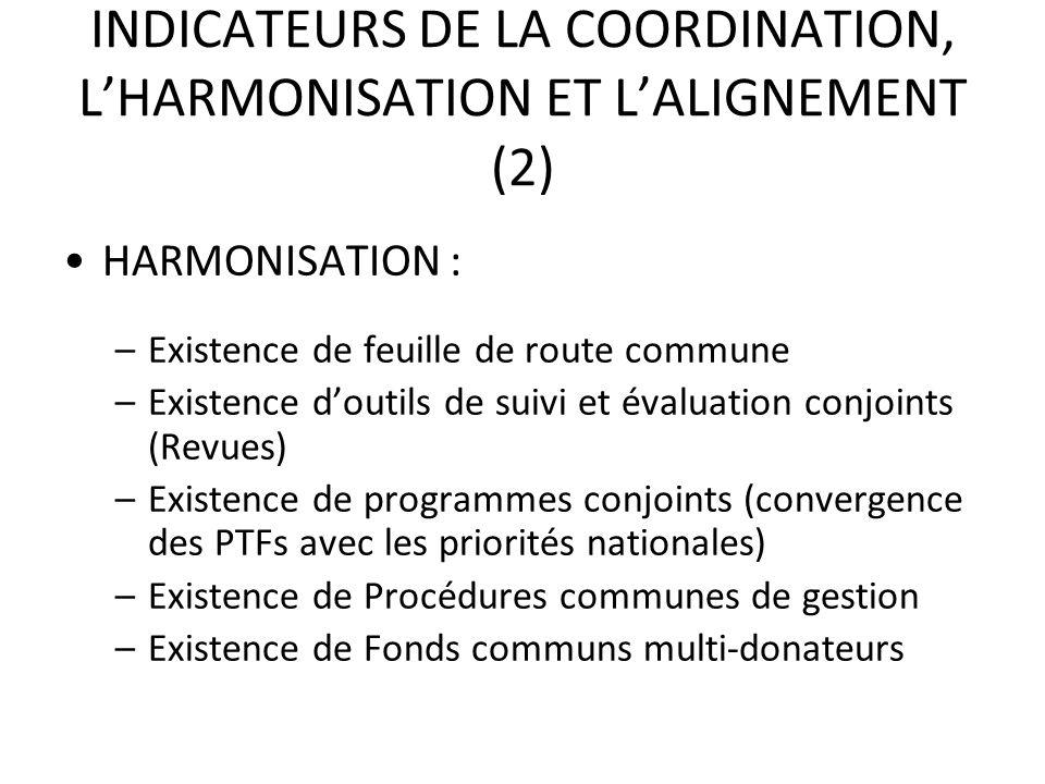INDICATEURS DE LA COORDINATION, LHARMONISATION ET LALIGNEMENT (2) HARMONISATION : –Existence de feuille de route commune –Existence doutils de suivi e