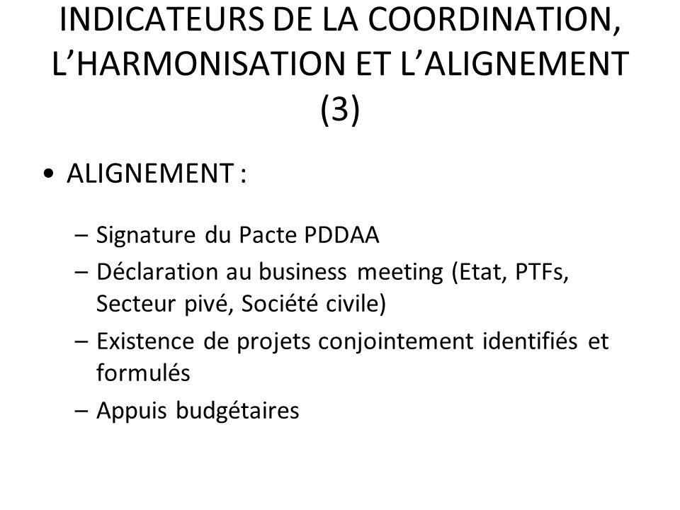 INDICATEURS DE LA COORDINATION, LHARMONISATION ET LALIGNEMENT (3) ALIGNEMENT : –Signature du Pacte PDDAA –Déclaration au business meeting (Etat, PTFs,