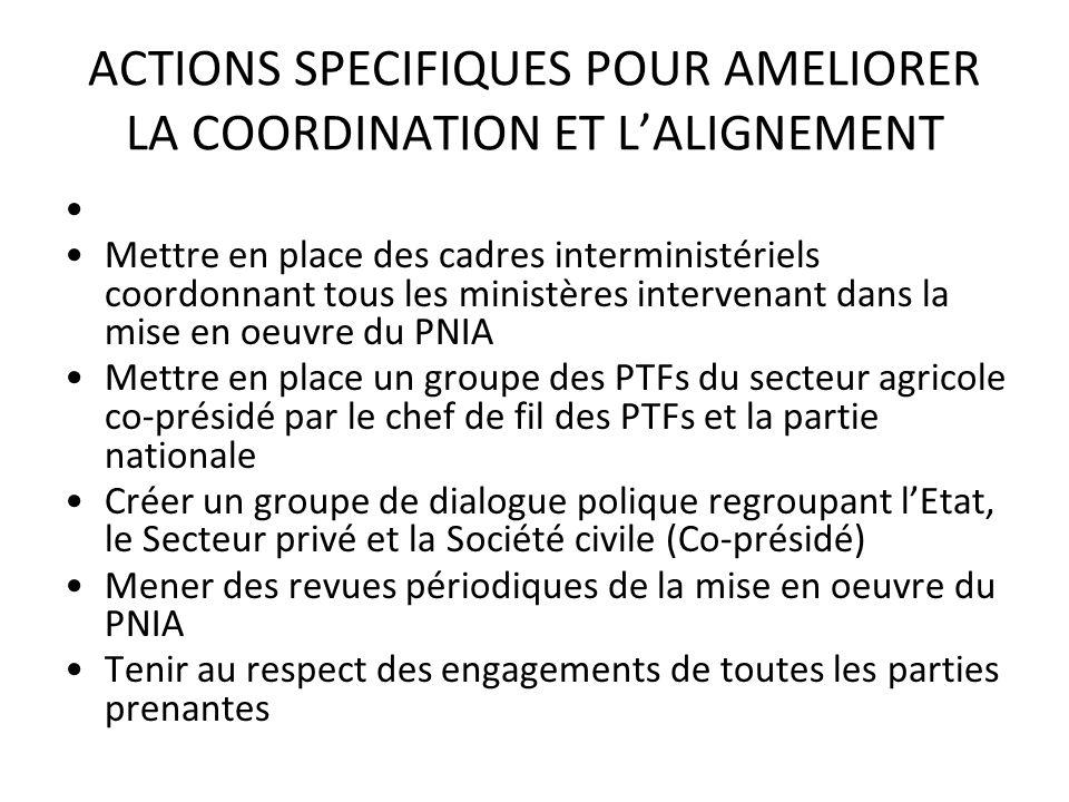 ACTIONS SPECIFIQUES POUR AMELIORER LA COORDINATION ET LALIGNEMENT Mettre en place des cadres interministériels coordonnant tous les ministères interve