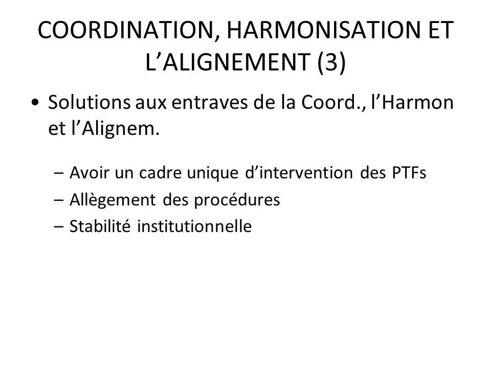 COORDINATION, HARMONISATION ET LALIGNEMENT (3) Solutions aux entraves de la Coord., lHarmon et lAlignem. –Avoir un cadre unique dintervention des PTFs