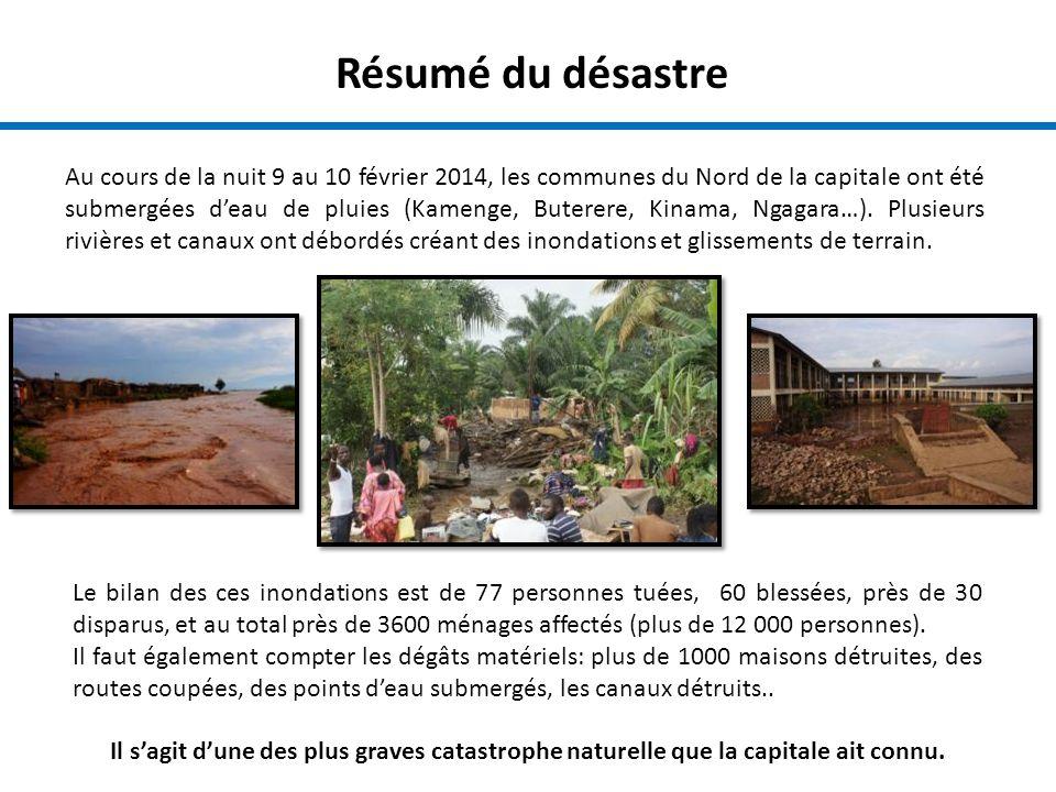 Résumé du désastre Au cours de la nuit 9 au 10 février 2014, les communes du Nord de la capitale ont été submergées deau de pluies (Kamenge, Buterere, Kinama, Ngagara…).