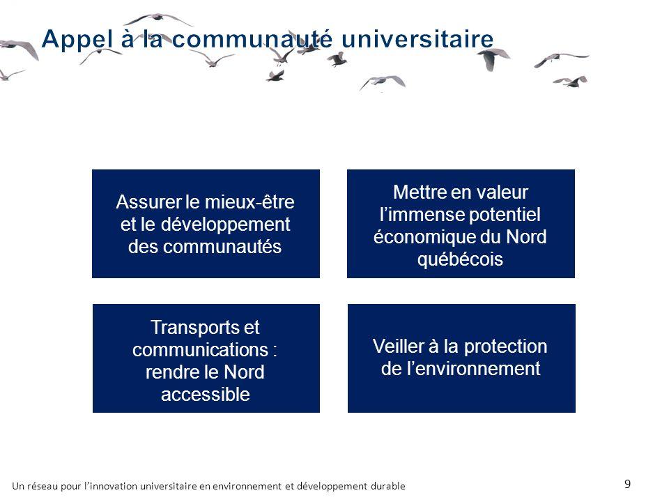 Un réseau pour linnovation universitaire en environnement et développement durable 9 Assurer le mieux-être et le développement des communautés Transports et communications : rendre le Nord accessible Mettre en valeur limmense potentiel économique du Nord québécois Veiller à la protection de lenvironnement