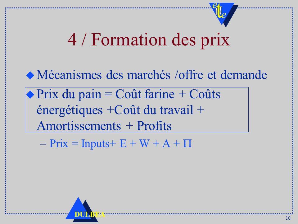 10 DULBEA 4 / Formation des prix u Mécanismes des marchés /offre et demande u Prix du pain = Coût farine + Coûts énergétiques +Coût du travail + Amortissements + Profits –Prix = Inputs+ E + W + A +