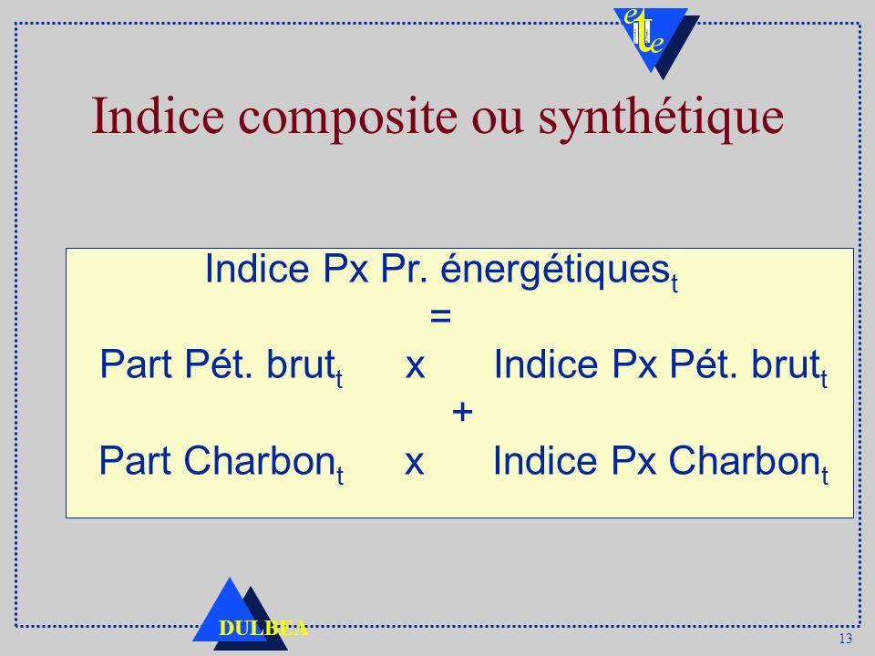 13 DULBEA Indice composite ou synthétique Indice Px Pr. énergétiques t = Part Pét. brut t x Indice Px Pét. brut t + Part Charbon t x Indice Px Charbon