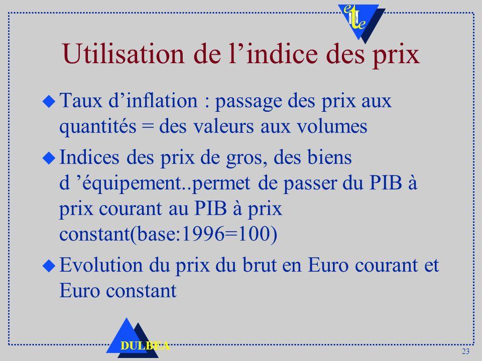 23 DULBEA Utilisation de lindice des prix u Taux dinflation : passage des prix aux quantités = des valeurs aux volumes u Indices des prix de gros, des
