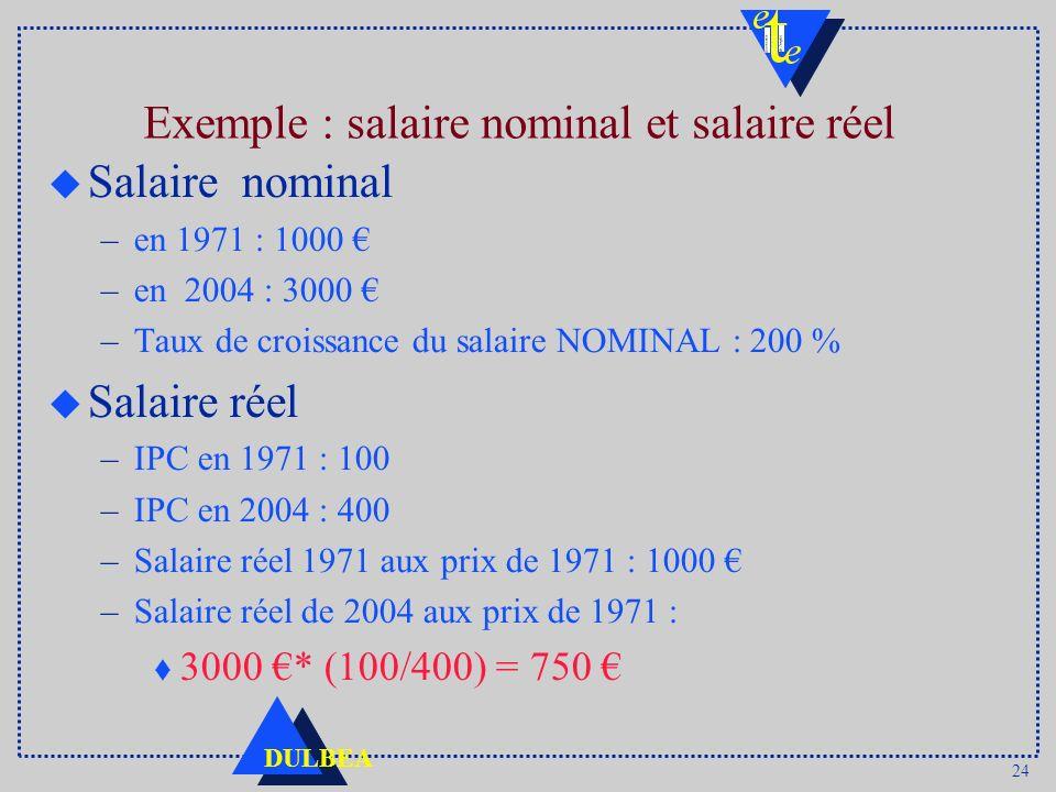 24 DULBEA Exemple : salaire nominal et salaire réel u Salaire nominal –en 1971 : 1000 –en 2004 : 3000 –Taux de croissance du salaire NOMINAL : 200 % u Salaire réel –IPC en 1971 : 100 –IPC en 2004 : 400 –Salaire réel 1971 aux prix de 1971 : 1000 –Salaire réel de 2004 aux prix de 1971 : t 3000 * (100/400) = 750
