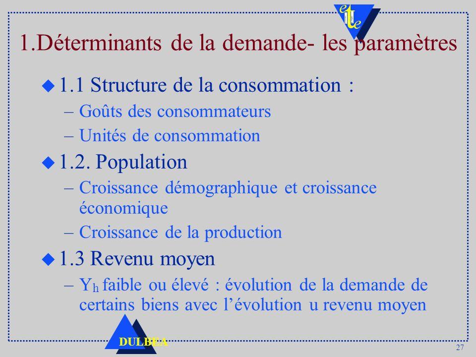 27 DULBEA 1.Déterminants de la demande- les paramètres u 1.1 Structure de la consommation : –Goûts des consommateurs –Unités de consommation u 1.2. Po