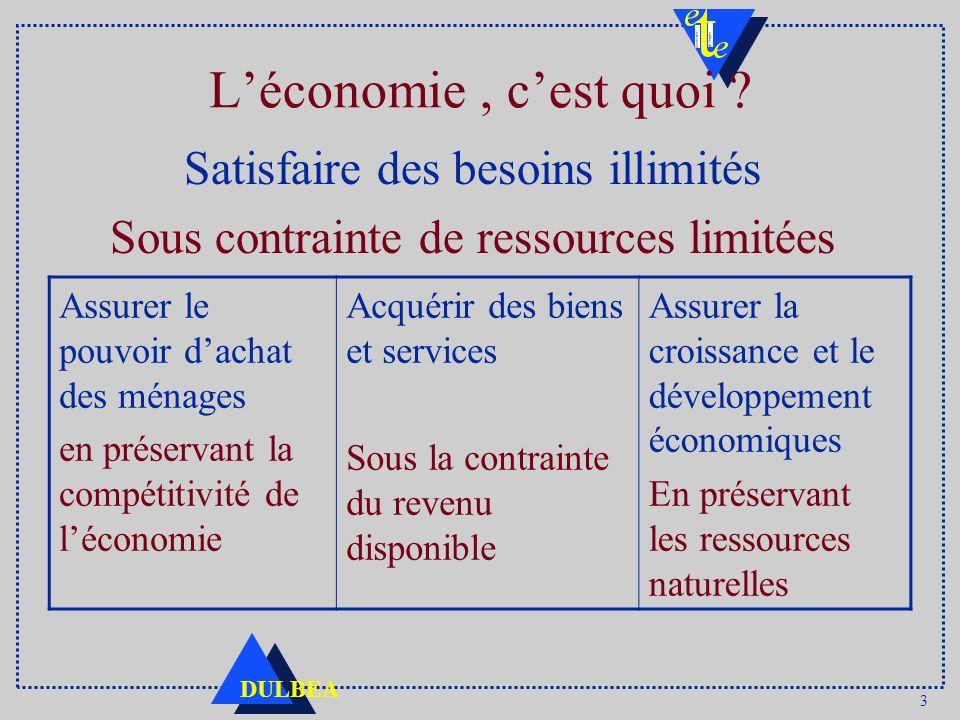 3 DULBEA Léconomie, cest quoi ? Satisfaire des besoins illimités Sous contrainte de ressources limitées Assurer le pouvoir dachat des ménages en prése