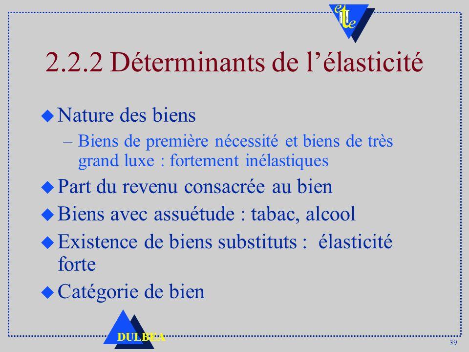 39 DULBEA 2.2.2 Déterminants de lélasticité u Nature des biens –Biens de première nécessité et biens de très grand luxe : fortement inélastiques u Par