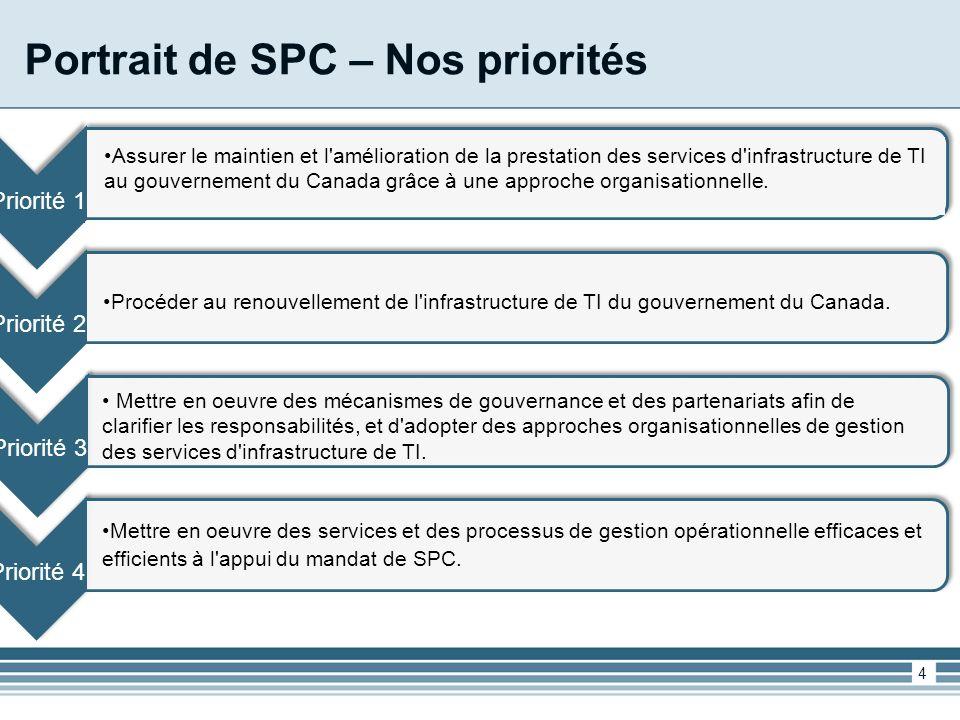 Portrait de SPC – Nos priorités 4 Assurer le maintien et l amélioration de la prestation des services d infrastructure de TI au gouvernement du Canada grâce à une approche organisationnelle.