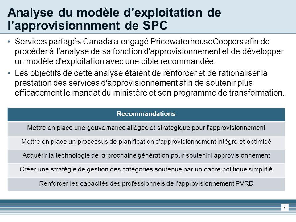 Analyse du modèle dexploitation de lapprovisionnment de SPC Services partagés Canada a engagé PricewaterhouseCoopers afin de procéder à lanalyse de sa fonction d approvisionnement et de développer un modèle d exploitation avec une cible recommandée.