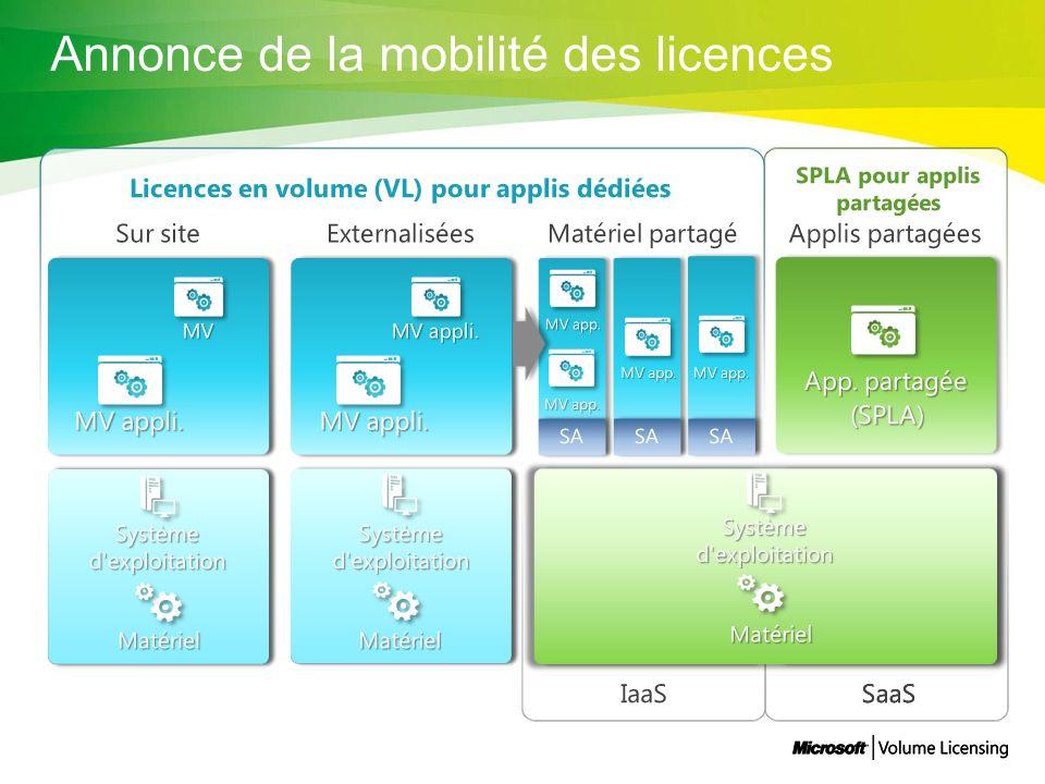 SPLA pour applis partagées Licences en volume (VL) pour applis dédiées MV app. SA