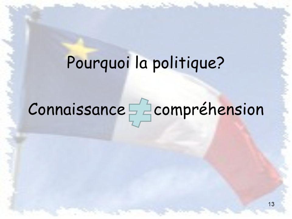 Pourquoi la politique Connaissance = compréhension 13