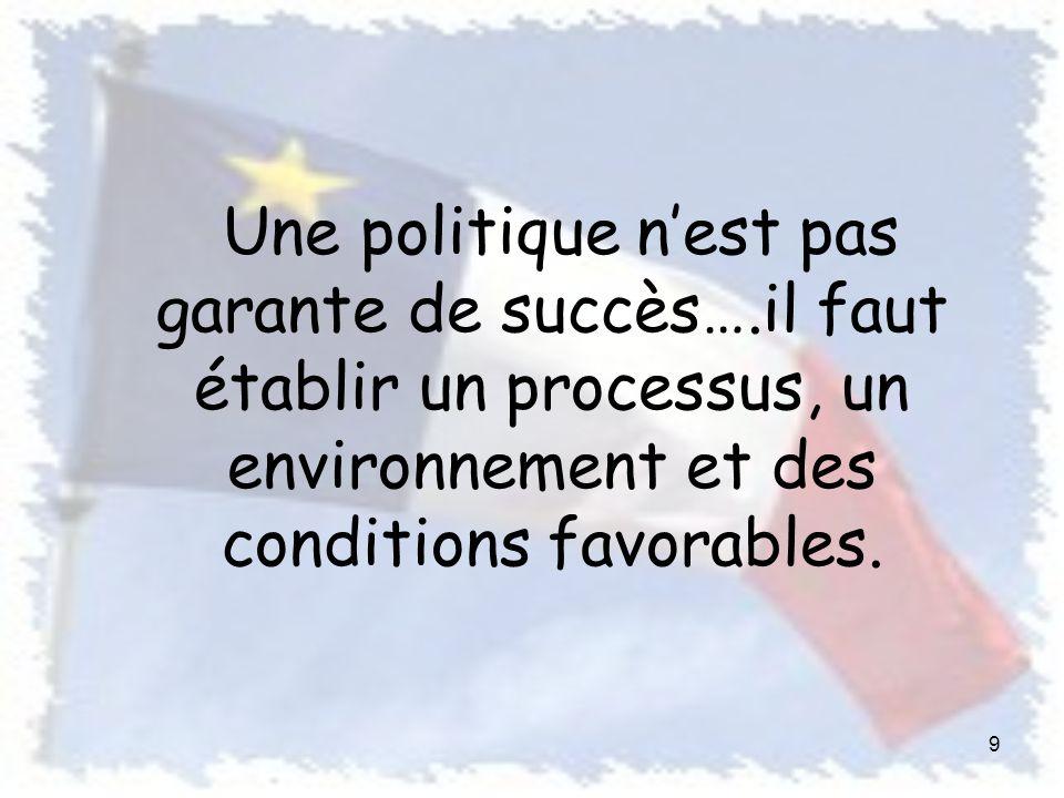 Une politique nest pas garante de succès….il faut établir un processus, un environnement et des conditions favorables.