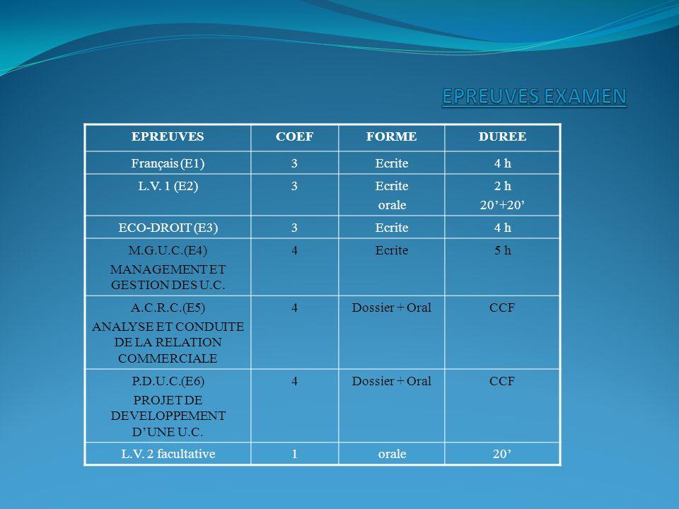 EPREUVESCOEFFORMEDUREE Français (E1)3Ecrite4 h L.V. 1 (E2)3Ecrite orale 2 h 20+20 ECO-DROIT (E3)3Ecrite4 h M.G.U.C.(E4) MANAGEMENT ET GESTION DES U.C.