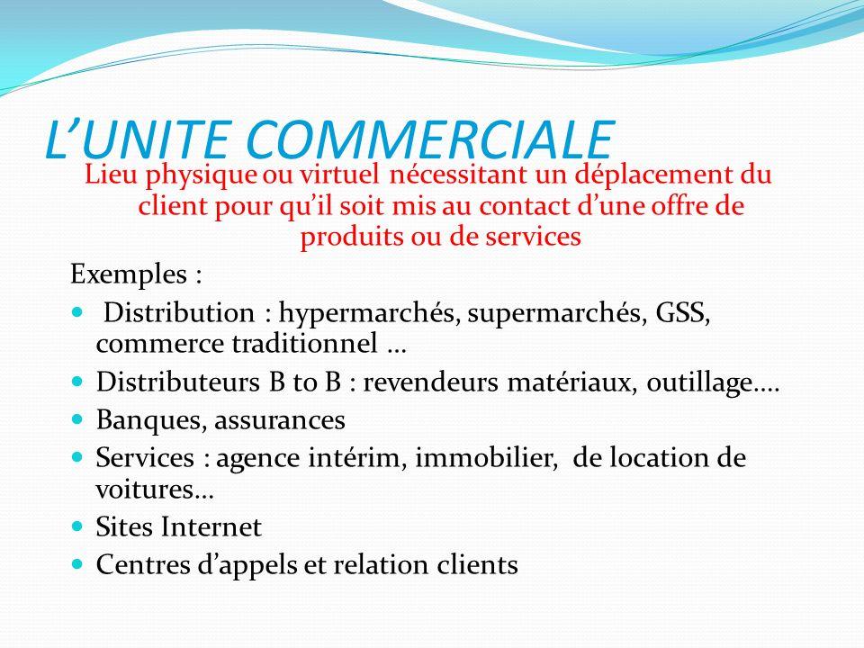 LUNITE COMMERCIALE Lieu physique ou virtuel nécessitant un déplacement du client pour quil soit mis au contact dune offre de produits ou de services E