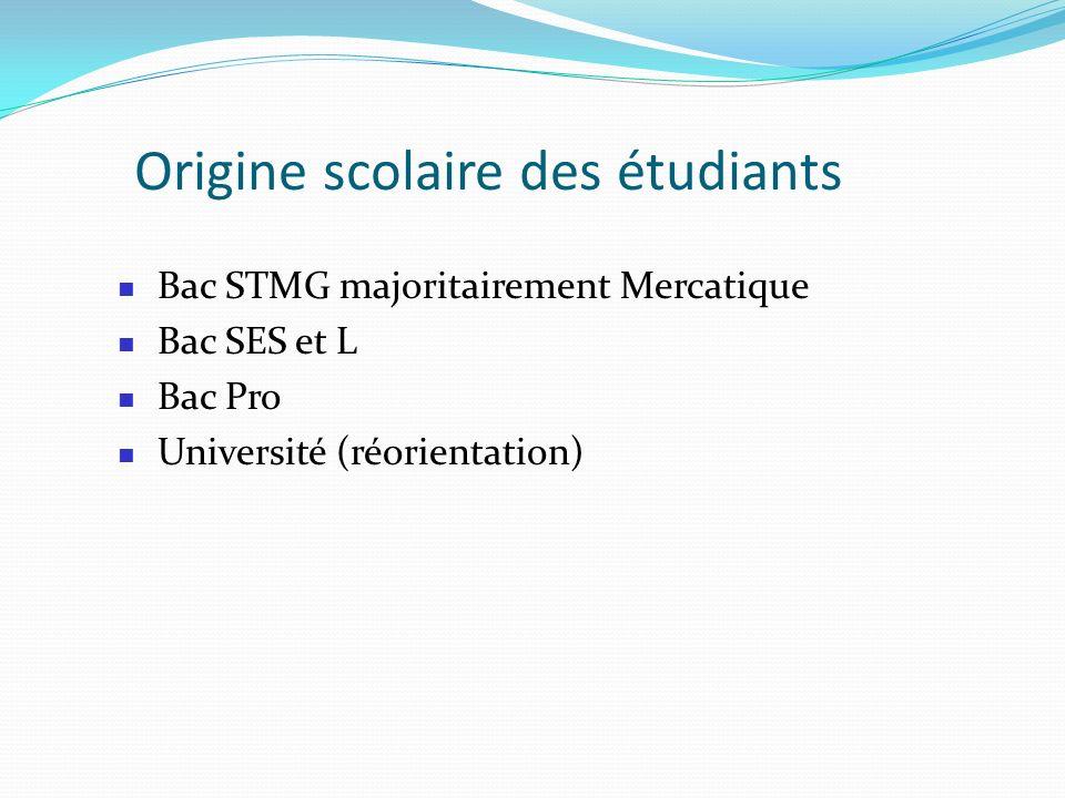 Origine scolaire des étudiants Bac STMG majoritairement Mercatique Bac SES et L Bac Pro Université (réorientation)