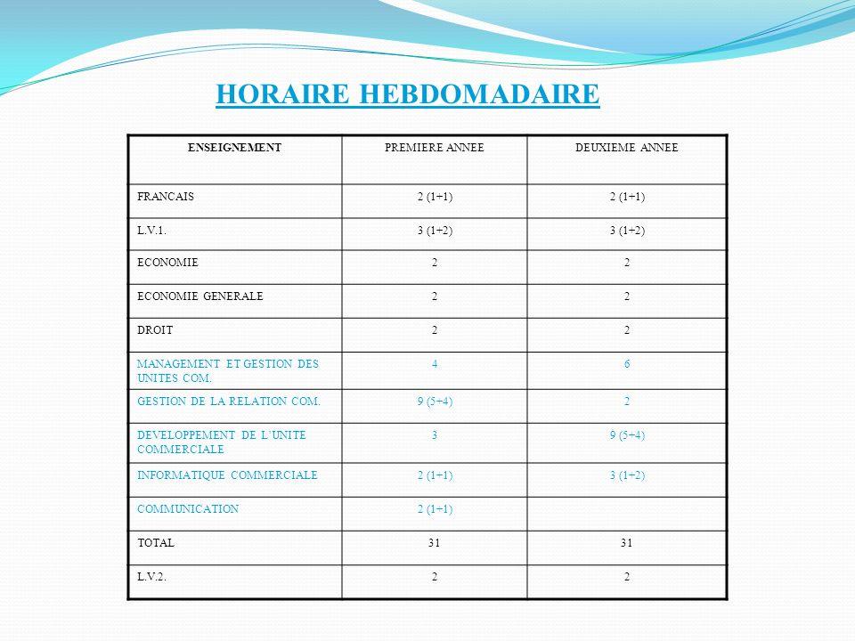 HORAIRE HEBDOMADAIRE ENSEIGNEMENTPREMIERE ANNEEDEUXIEME ANNEE FRANCAIS2 (1+1) L.V.1.3 (1+2) ECONOMIE22 ECONOMIE GENERALE22 DROIT22 MANAGEMENT ET GESTI