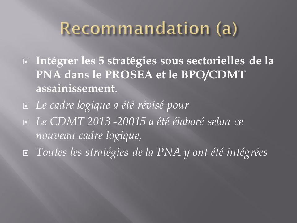 Intégrer les 5 stratégies sous sectorielles de la PNA dans le PROSEA et le BPO/CDMT assainissement.