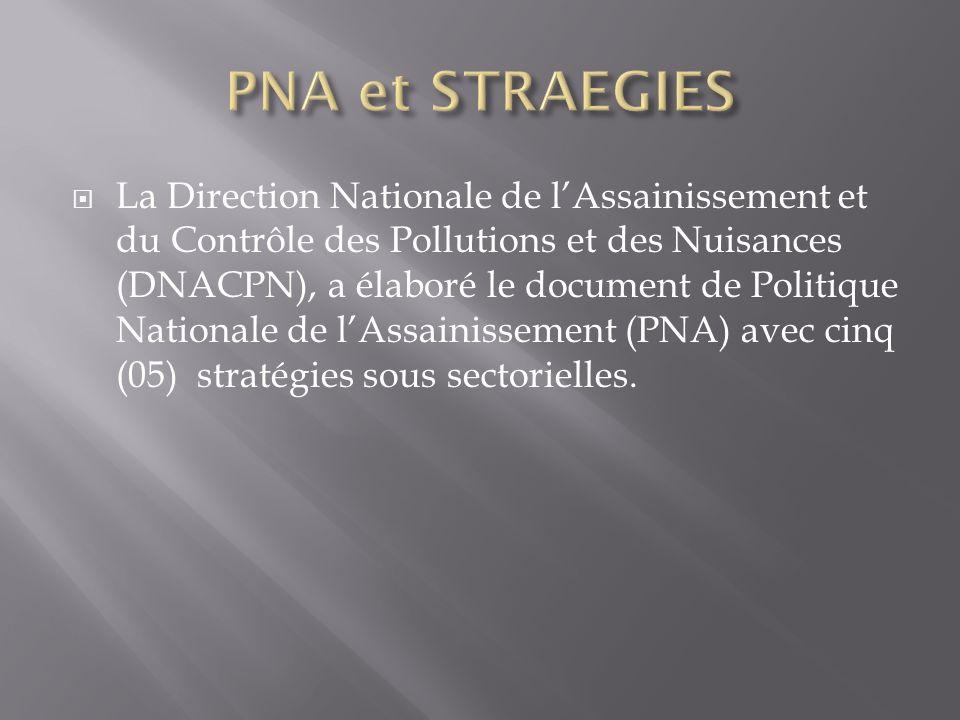 La Direction Nationale de lAssainissement et du Contrôle des Pollutions et des Nuisances (DNACPN), a élaboré le document de Politique Nationale de lAssainissement (PNA) avec cinq (05) stratégies sous sectorielles.