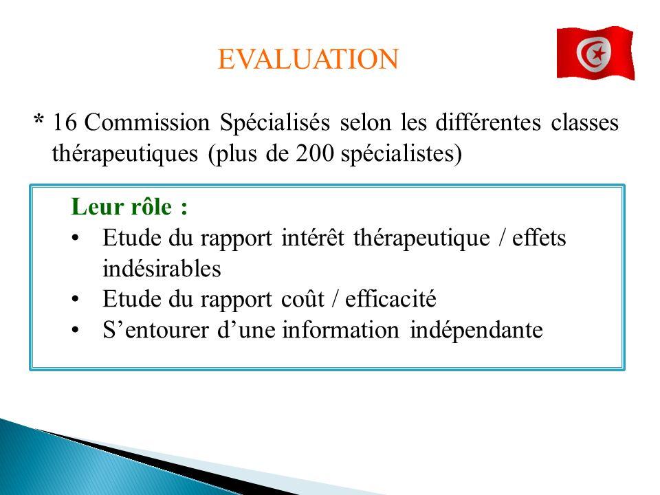 Leur rôle : Etude du rapport intérêt thérapeutique / effets indésirables Etude du rapport coût / efficacité Sentourer dune information indépendante EV