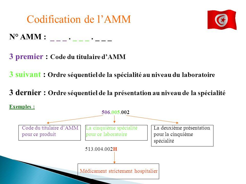 N° AMM : _ _ _. _ _ _. _ _ _ 3 premier : Code du titulaire dAMM 3 suivant : Ordre séquentiel de la spécialité au niveau du laboratoire 3 dernier : Ord