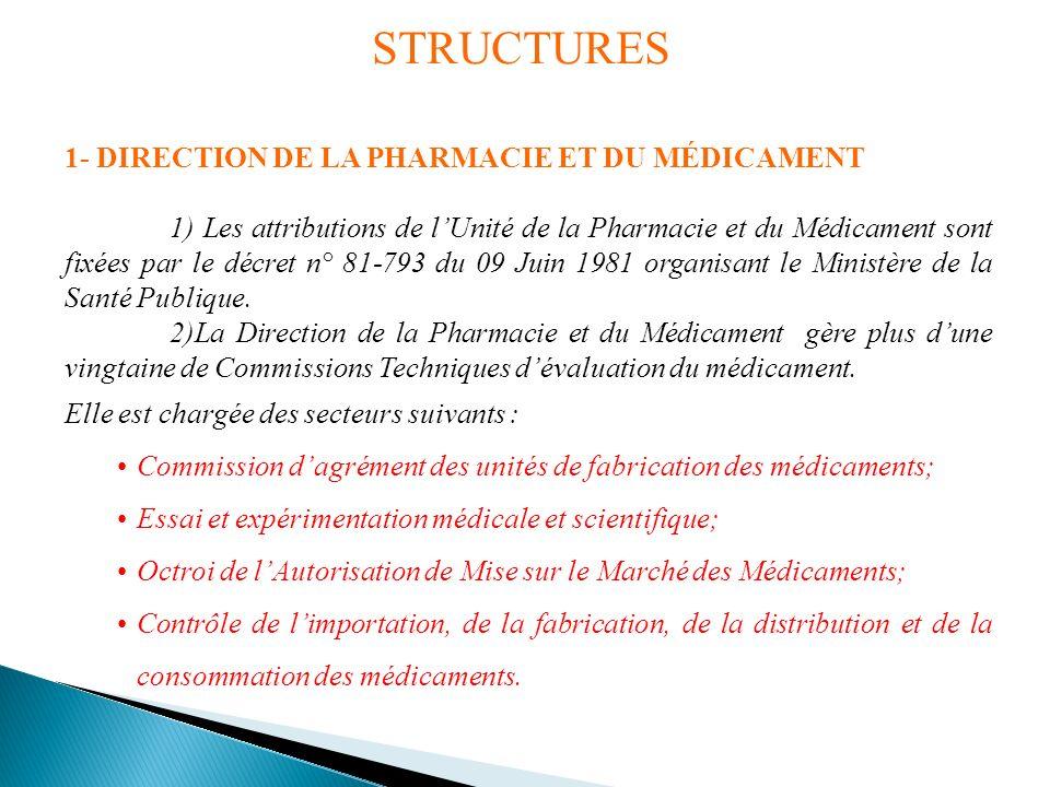 1- DIRECTION DE LA PHARMACIE ET DU MÉDICAMENT 1) Les attributions de lUnité de la Pharmacie et du Médicament sont fixées par le décret n° 81-793 du 09