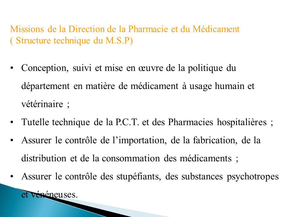 Missions de la Direction de la Pharmacie et du Médicament ( Structure technique du M.S.P) Conception, suivi et mise en œuvre de la politique du départ