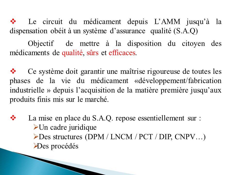 Le circuit du médicament depuis LAMM jusquà la dispensation obéit à un système dassurance qualité (S.A.Q) Objectif de mettre à la disposition du citoy