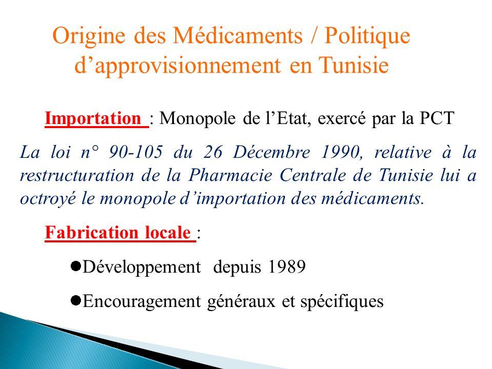 Importation : Monopole de lEtat, exercé par la PCT La loi n° 90-105 du 26 Décembre 1990, relative à la restructuration de la Pharmacie Centrale de Tun