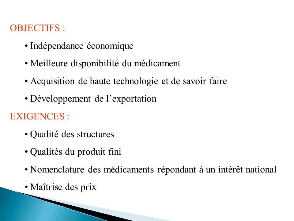 OBJECTIFS : Indépendance économique Meilleure disponibilité du médicament Acquisition de haute technologie et de savoir faire Développement de lexport