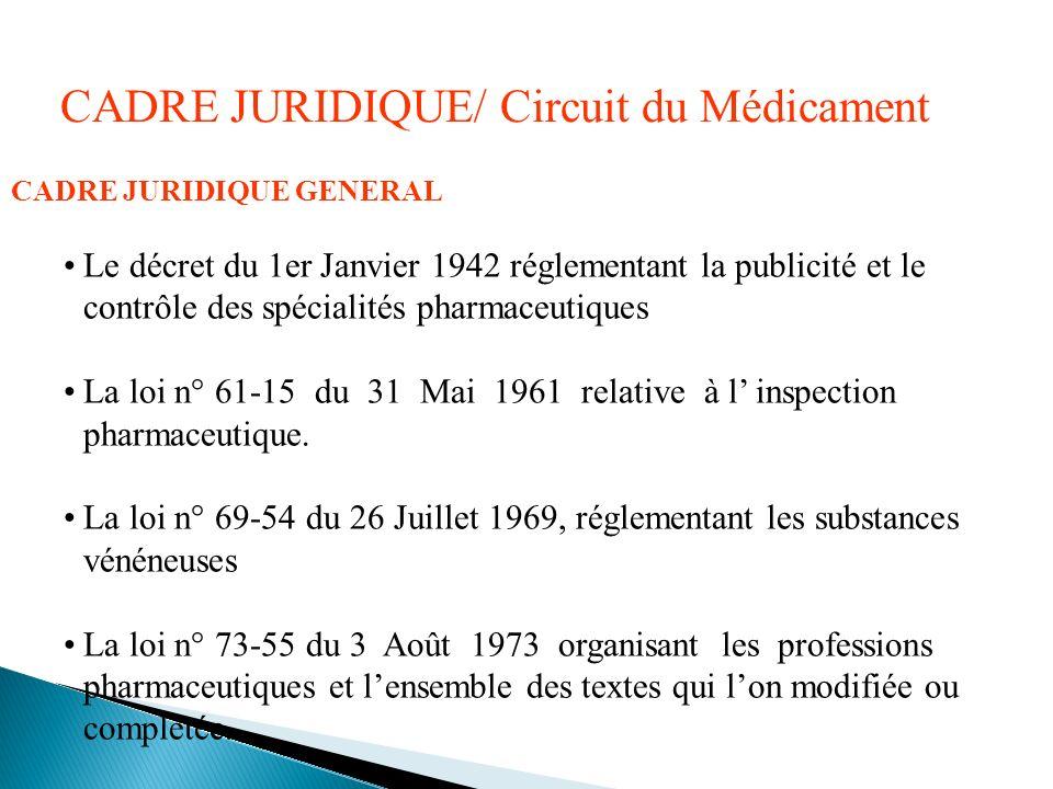 CADRE JURIDIQUE GENERAL Le décret du 1er Janvier 1942 réglementant la publicité et le contrôle des spécialités pharmaceutiques La loi n° 61-15 du 31 M