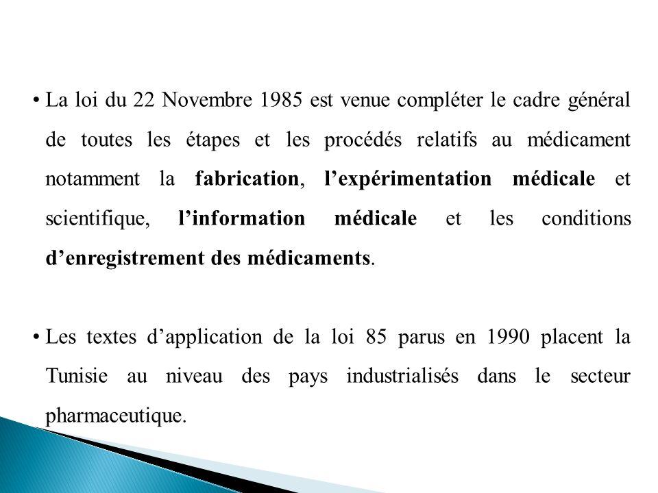 La loi du 22 Novembre 1985 est venue compléter le cadre général de toutes les étapes et les procédés relatifs au médicament notamment la fabrication,