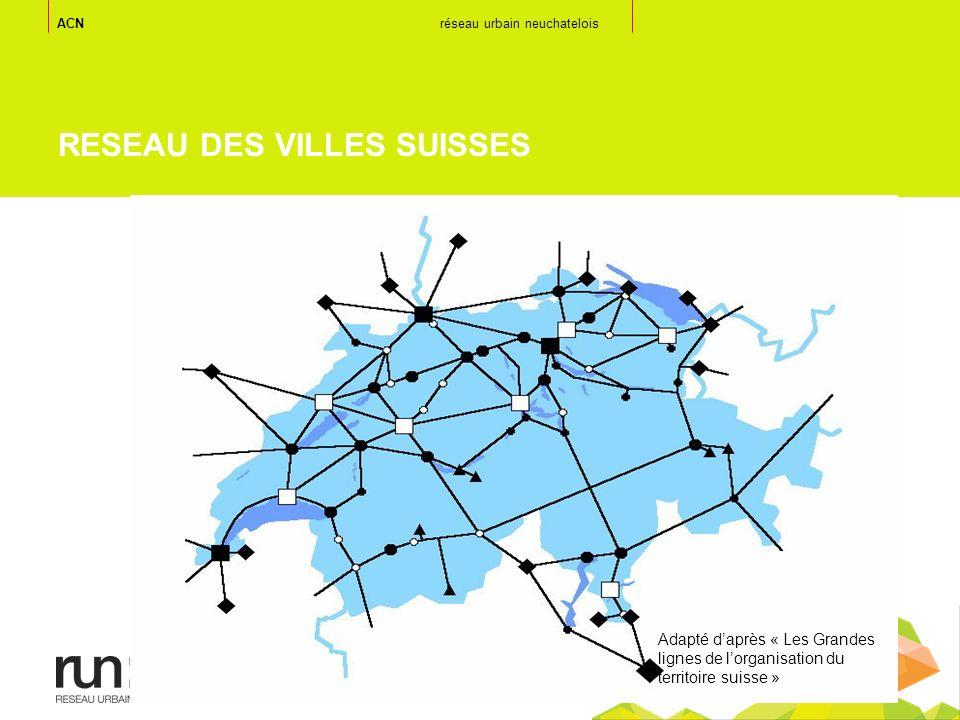 RESEAU DES VILLES SUISSES Adapté daprès « Les Grandes lignes de lorganisation du territoire suisse » ACN réseau urbain neuchatelois