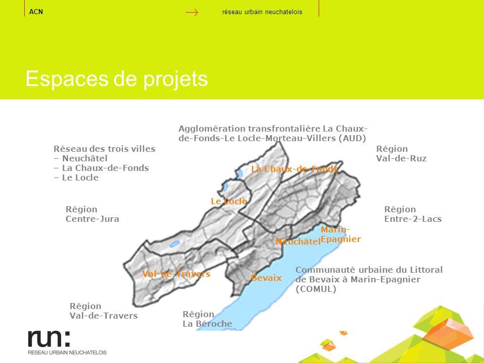 Réseau des trois villes – Neuchâtel – La Chaux-de-Fonds – Le Locle Neuchâtel La Chaux-de-Fonds Le Locle Bevaix Marin- Epagnier Communauté urbaine du L