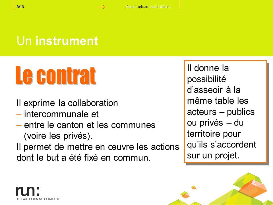 Un instrument Il exprime la collaboration – intercommunale et – entre le canton et les communes (voire les privés). Il permet de mettre en œuvre les a