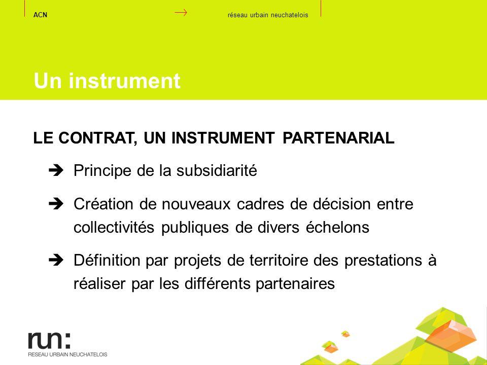 LE CONTRAT, UN INSTRUMENT PARTENARIAL Principe de la subsidiarité Création de nouveaux cadres de décision entre collectivités publiques de divers éche