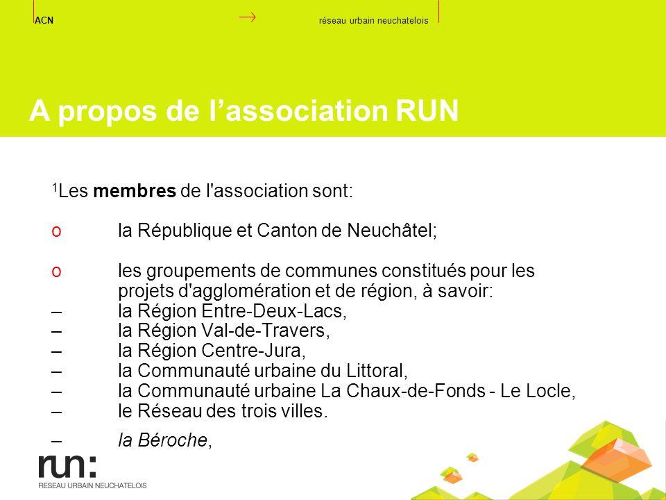 1 Les membres de l'association sont: ola République et Canton de Neuchâtel; oles groupements de communes constitués pour les projets d'agglomération e