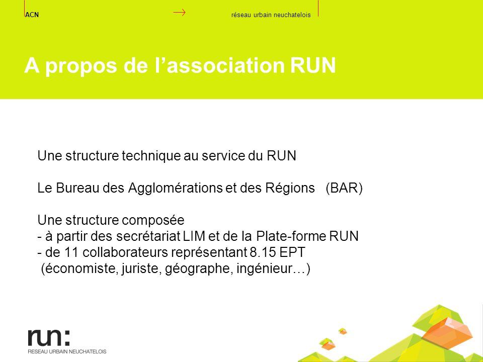 Une structure technique au service du RUN Le Bureau des Agglomérations et des Régions (BAR) Une structure composée - à partir des secrétariat LIM et d