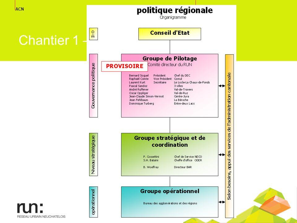 ACN Chantier 1 – la politique régionale