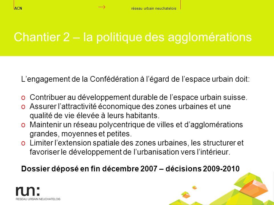 Lengagement de la Confédération à légard de lespace urbain doit: o Contribuer au développement durable de lespace urbain suisse. o Assurer lattractivi