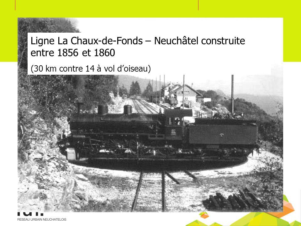 Ligne La Chaux-de-Fonds – Neuchâtel construite entre 1856 et 1860 (30 km contre 14 à vol doiseau)