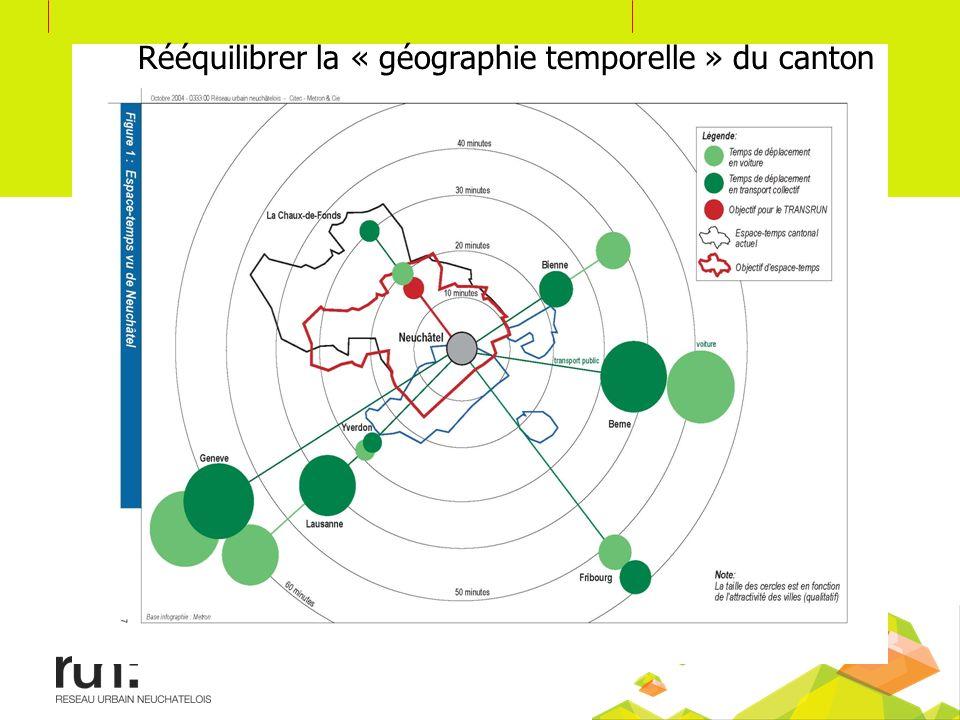 Rééquilibrer la « géographie temporelle » du canton