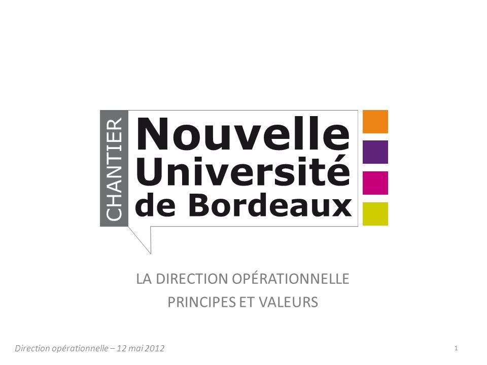 LA DIRECTION OPÉRATIONNELLE PRINCIPES ET VALEURS 1 Direction opérationnelle – 12 mai 2012