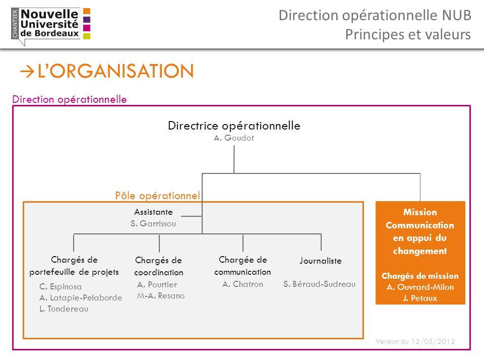 Direction opérationnelle NUB Principes et valeurs LORGANISATION Directrice opérationnelle A. Goudot Mission Communication en appui du changement Charg